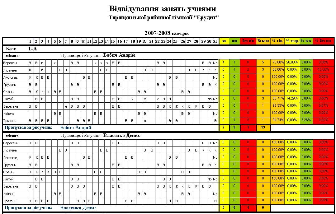 gdz-po-angliyskomu-yaziku-v-fokuse-7-klass-vaulina-trenirovochnie-uprazhneniya
